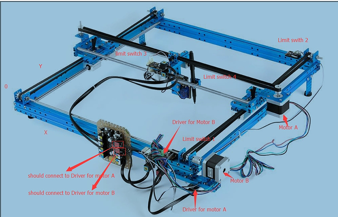 makeblock xy plotter instructions