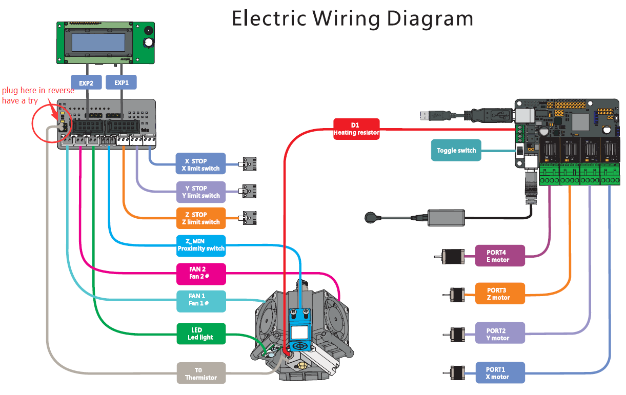 Error Mintemp 3d Printer Makeblock Forum Electric Fan Wiring Diagram Image1221x771 114 Kb
