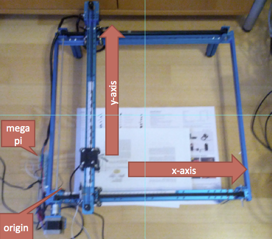 Laserbot: updated firmware to Marlin 1 1 0-RC8+ - XY Plotter